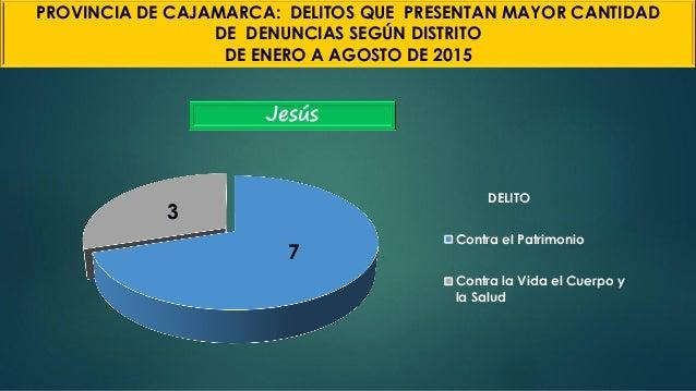 Jesús 7 3 DELITO Contra el Patrimonio Contra la Vida el Cuerpo y la Salud PROVINCIA DE CAJAMARCA: DELITOS QUE PRESENTAN MA...