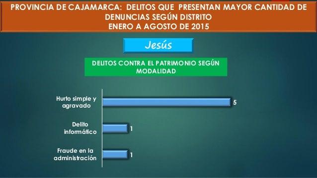 Jesús 1 1 5 Fraude en la administración Delito informático Hurto simple y agravado PROVINCIA DE CAJAMARCA: DELITOS QUE PRE...