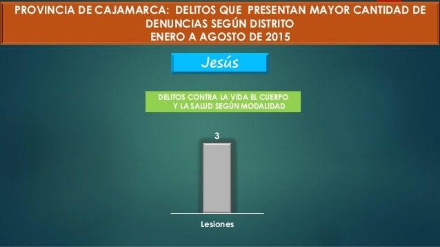 3 Lesiones PROVINCIA DE CAJAMARCA: DELITOS QUE PRESENTAN MAYOR CANTIDAD DE DENUNCIAS SEGÚN DISTRITO ENERO A AGOSTO DE 2015...