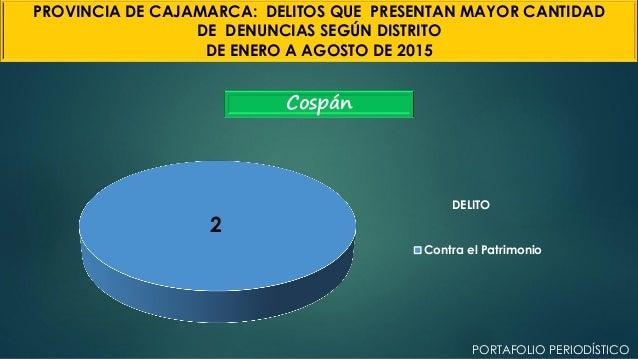 Cospán 2 DELITO Contra el Patrimonio PROVINCIA DE CAJAMARCA: DELITOS QUE PRESENTAN MAYOR CANTIDAD DE DENUNCIAS SEGÚN DISTR...