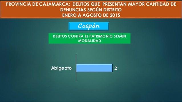 Cospán 2Abigeato PROVINCIA DE CAJAMARCA: DELITOS QUE PRESENTAN MAYOR CANTIDAD DE DENUNCIAS SEGÚN DISTRITO ENERO A AGOSTO D...