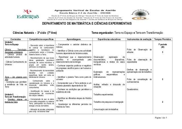 Ciências Naturais - 3º ciclo (7º Ano) Tema organizador: Terra no Espaço e Terra em Transformação Conteúdos Competências es...