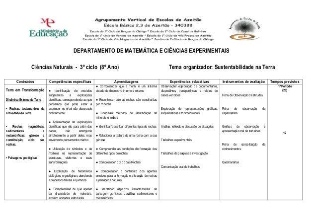Ciências Naturais - 3º ciclo (8º Ano) Tema organizador: Sustentabilidade na Terra Conteúdos Competências específicas Apren...