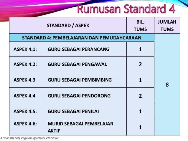 SKPMg2 - Standard 4
