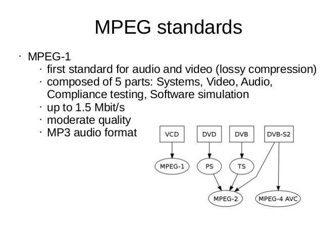 Mpeg 1 Part 2 Video Encoding