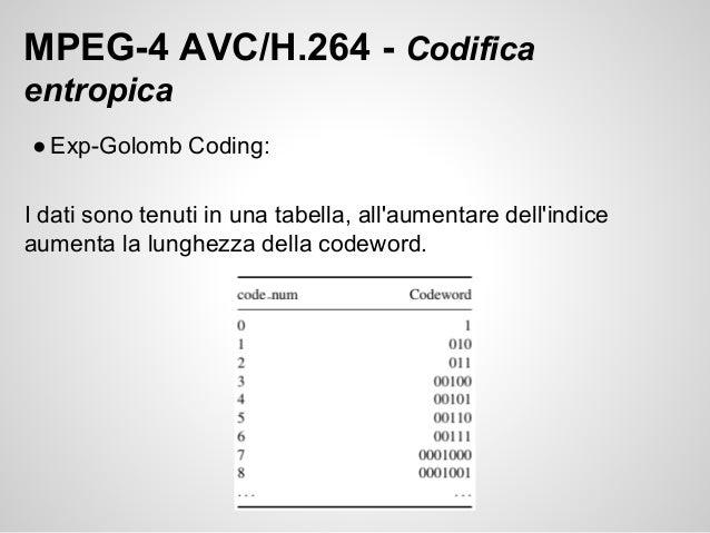 Mpeg4 Avc H 264