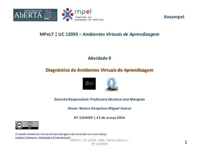 MPeL7 | UC 12093 – Ambientes Virtuais de Aprendizagem Atividade 0 Diagnóstico de Ambientes Virtuais de Aprendizagem Docent...