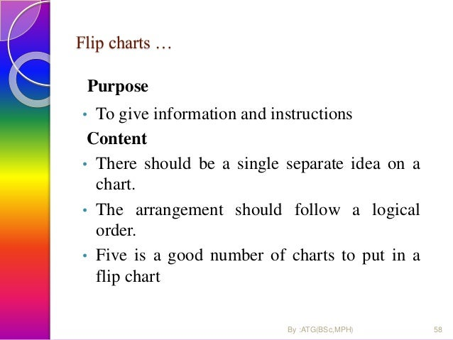 Flip chart… 59By :ATG(BSc,MPH)