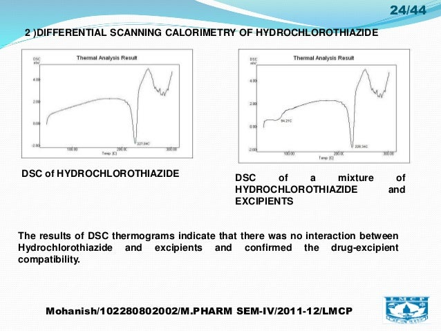 Compatibility Study Of Hydrochlorothiazide | Best Prices ...