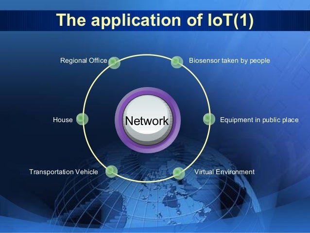 The application of IoT(2) Scenario: shopping (2) When shopping in the market, the goods will introduce themselves. (1) Whe...
