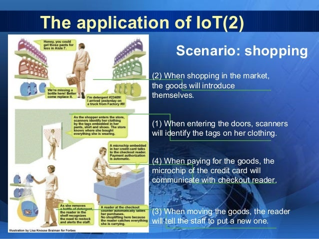 State of the Art of IoT RFID Sensor Smart Tech Nano Tech To identify and track the data of things To collect and process t...
