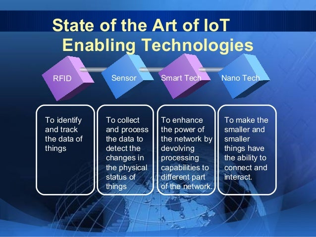 State of the Art of IoT 1 MIT Auto-ID Lab & EPC Global. Stanford University Georgia Institute of Technology Cambridge Univ...