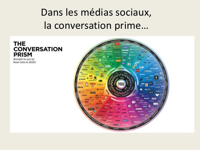 Une approche stratégique des médias sociaux pour vos événements Slide 2