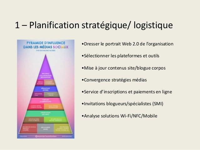Une approche stratégique des médias sociaux pour vos événements Slide 3