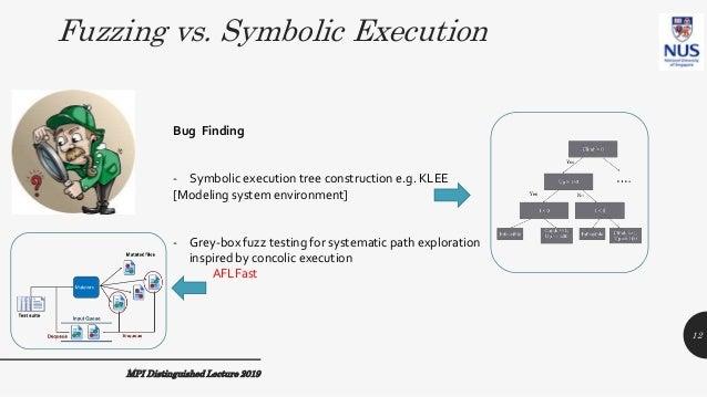 Fuzzing vs. Symbolic Execution Bug Finding - Symbolic execution tree construction e.g. KLEE [Modeling system environment] ...