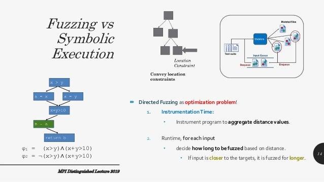 Fuzzing vs Symbolic Execution MPI Distinguished Lecture 2019 φ1 = (x>y)∧(x+y>10) φ2 = ¬(x>y)∧(x+y>10)  Directed Fuzzing a...