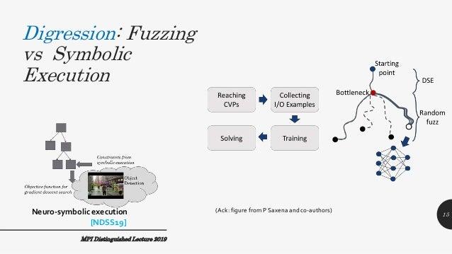 Digression: Fuzzing vs Symbolic Execution MPI Distinguished Lecture 2019 Neuro-symbolic execution [NDSS19] 15 (Ack: figure...