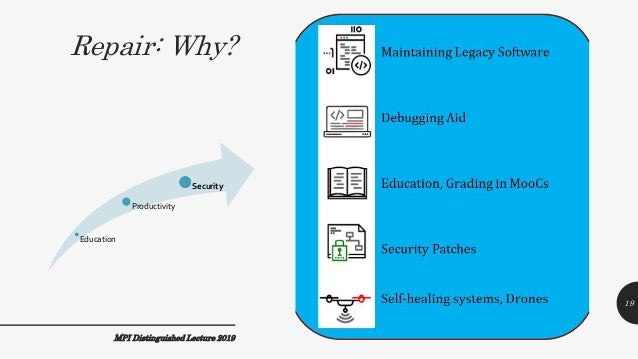 Repair: Why? MPI Distinguished Lecture 2019 Education Productivity Security 19