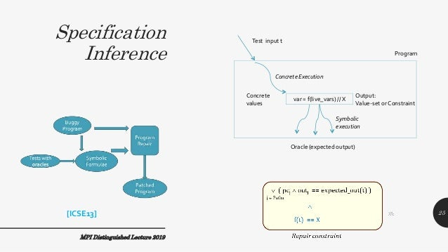 Specification Inference MPI Distinguished Lecture 2019 var = f(live_vars) // X Test input t Concrete values Oracle (expect...