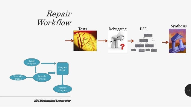 Repair Workflow MPI Distinguished Lecture 2019 31