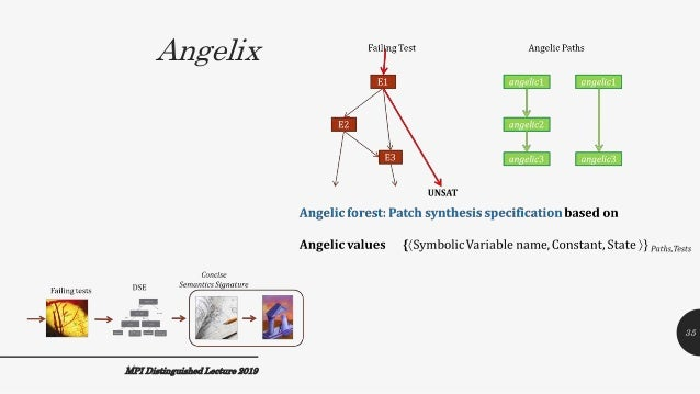 Angelix MPI Distinguished Lecture 2019 35