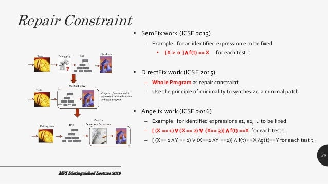 Repair Constraint MPI Distinguished Lecture 2019 • SemFix work (ICSE 2013) – Example: for an identified expression e to be...