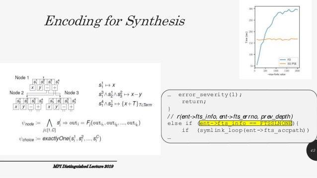 Encoding for Synthesis 43 MPI Distinguished Lecture 2019 … error_severity(1); return; } / / r(ent->fts_info, ent->fts_errn...