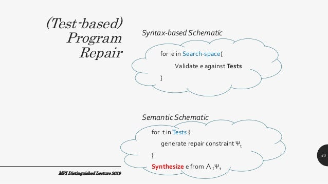 (Test-based) Program Repair Syntax-based Schematic Semantic Schematic for t inTests { generate repair constraintΨt } Synth...