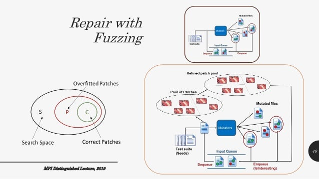 Repair with Fuzzing MPI Distinguished Lecture, 2019 49
