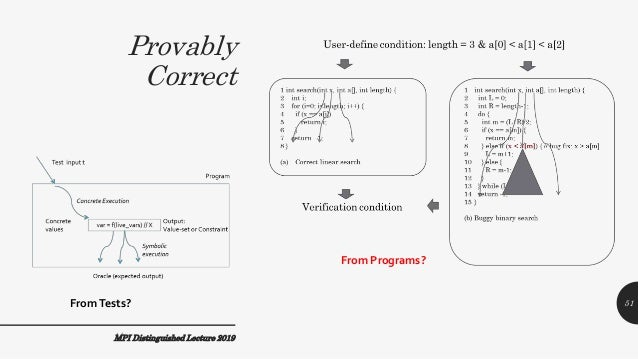 Provably Correct MPI Distinguished Lecture 2019 FromTests? From Programs? 51