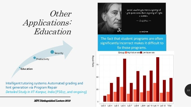 Other Applications: Education MPI Distinguished Lecture 2019 Education Productivity Security Intelligent tutoring systems:...