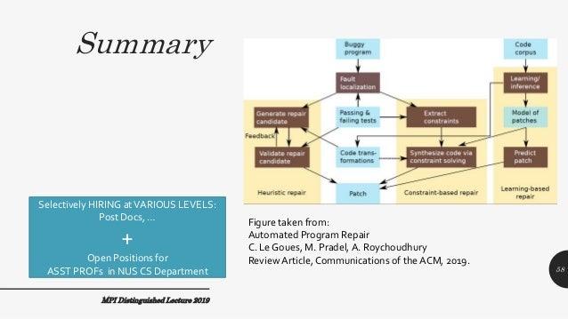 Summary MPI Distinguished Lecture 2019 Figure taken from: Automated Program Repair C. Le Goues, M. Pradel, A. Roychoudhury...