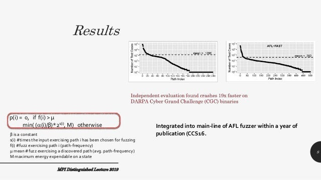 Results MPI Distinguished Lecture 2019 p(i) = 0, if f(i) > µ min( ((i)/β)*2s(i), M) otherwise β is a constant s(i) #times...