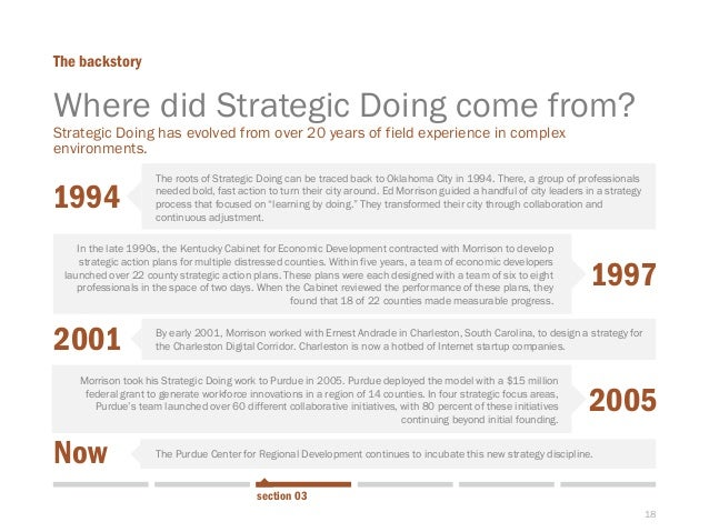 18  Where did Strategic Doing come from? Strategic Doing has evolved from over 20 years of field experience in complex env...