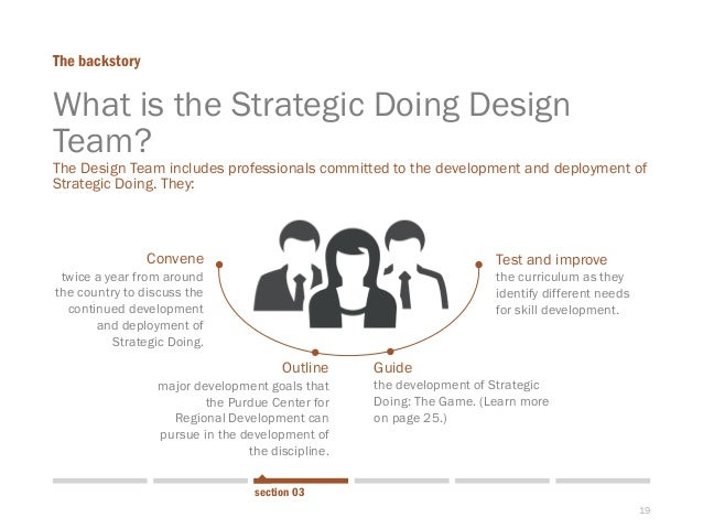 19  What is the Strategic Doing Design Team? The Design Team includes professionals committed to the development and deplo...