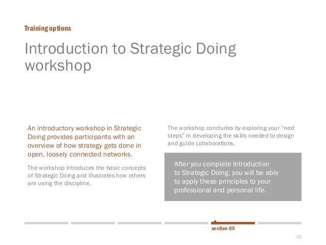 25  Introduction to Strategic Doing workshop  Training options  section 05  An introductory workshop in Strategic Doing pr...