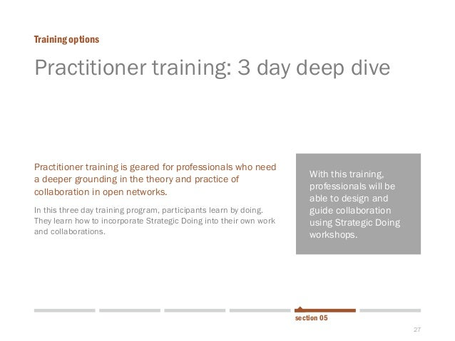 27  Practitioner training: 3 day deep dive  Training options  section 05  Practitioner training is geared for professional...