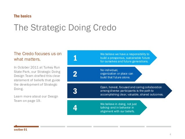 4  The Strategic Doing Credo  The basics  section 01  The Credo focuses us on what matters.  In October 2011 at Turkey Run...