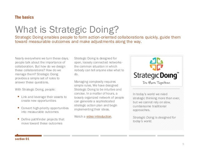 5  What is Strategic Doing? Strategic Doing enables people to form action-oriented collaborations quickly, guide them towa...