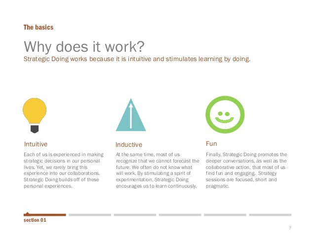 7  Why does it work? Strategic Doing works because it is intuitive and stimulates learning by doing.  The basics  section ...
