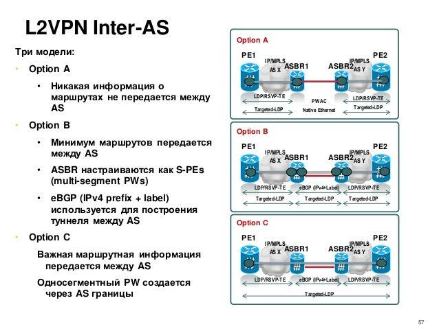 Russian proxy nova