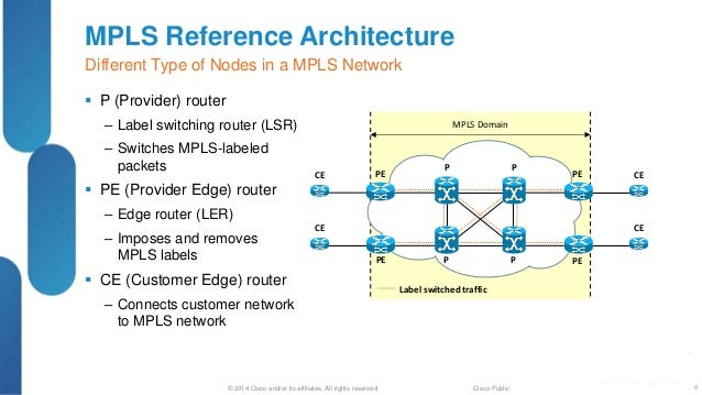 MPLS L3 VPN Tutorial, by Nurul Islam Roman [APNIC 38]