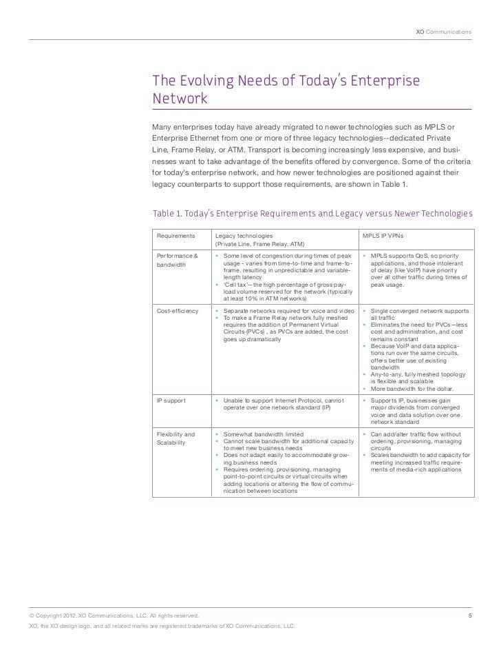 A Business Guide to MPLS IP VPN Migration: Five Critical Factors