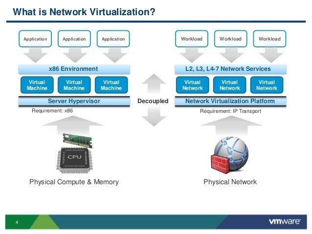 Network Virtualization Meets the WAN