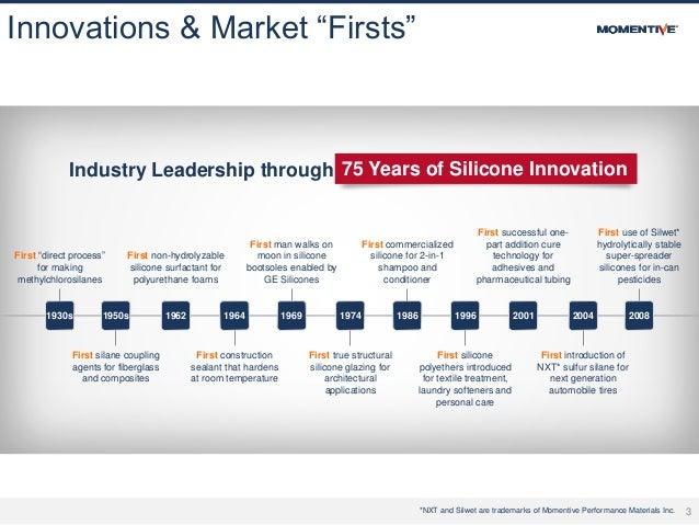 Momentive Company Overview
