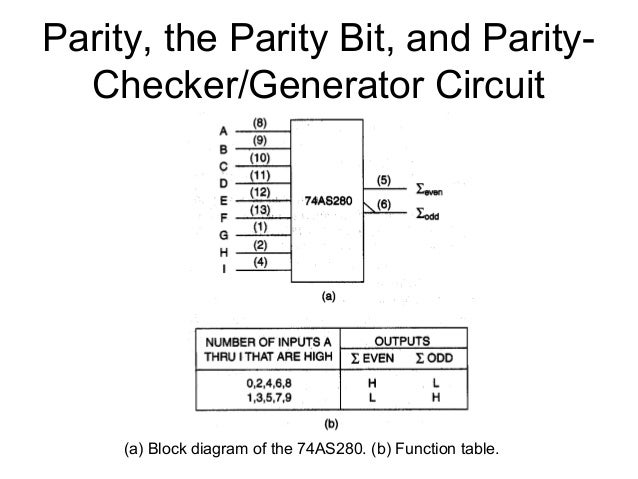 circuit diagram 3 bit parity generator  u2013 readingrat net