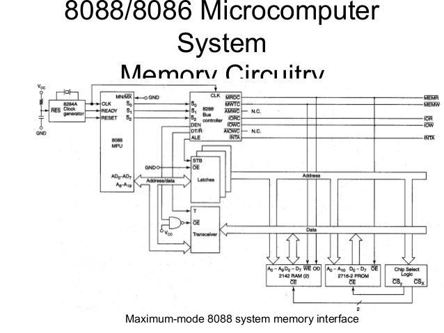 microprocessor  u0026 microcontrollers module 2