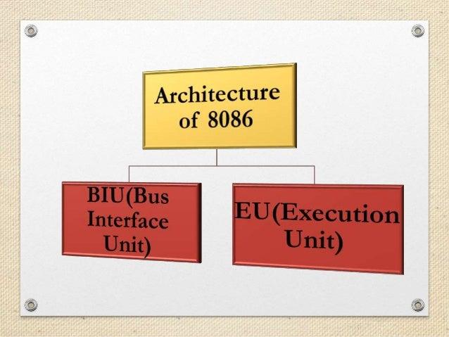 Mpmc microprocessor for Internal architecture of 8086