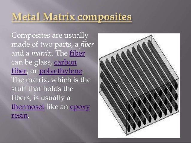 Effect of thermal residual stresses on the stress-strain behavior of metal-matrix composites