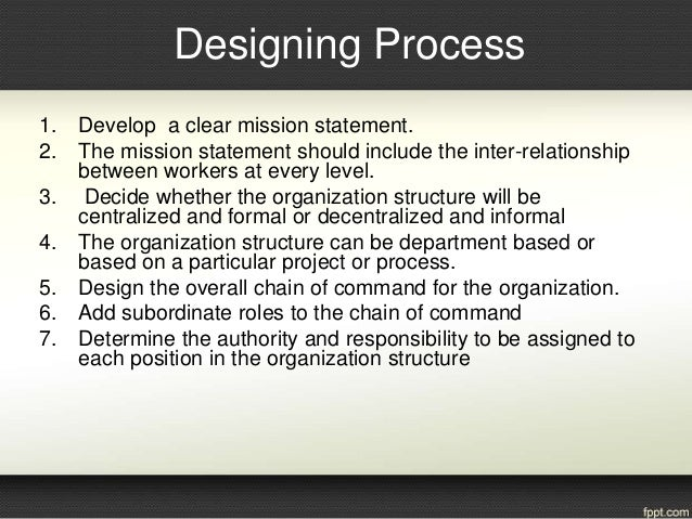 organizational structure and the relationship to the mission The us army command structure, which includes all army commands (acom),   institutional organizations provide the infrastructure necessary to raise, train,.